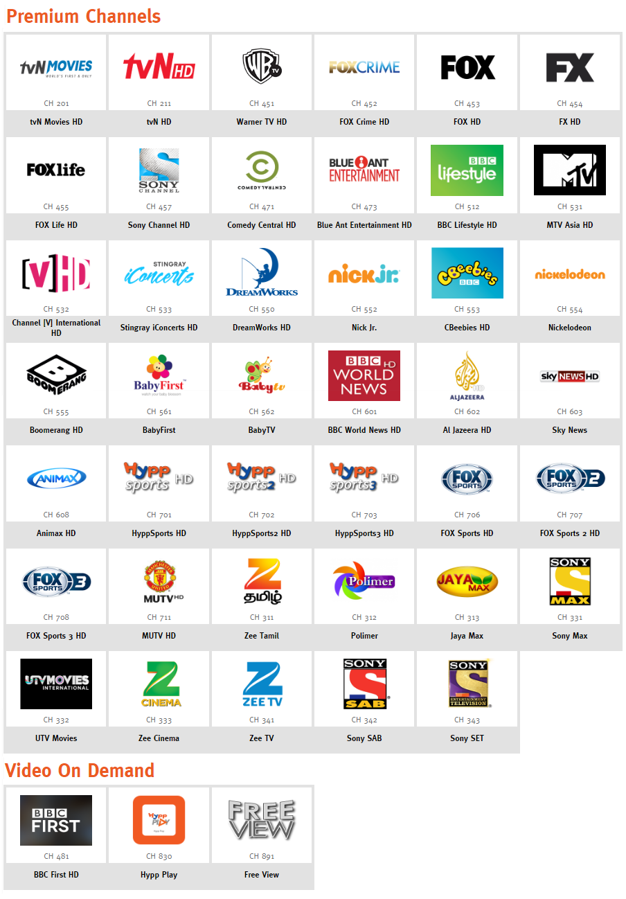 unifi tv varnam plus channels